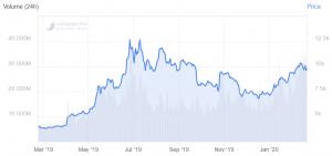 Le prix du Bitcoin est actuellement à un point pivot (analyse) 104