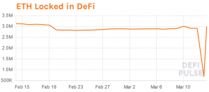 DeFi Goes Through Its Own Major Turbulence 103