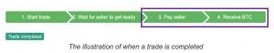 Crypto Exchange Remitano Promises 50% Fee Refund on Slow Transactions 102