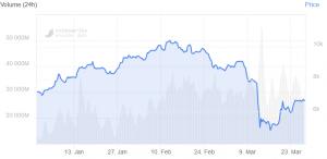 Panik bei Bitcoin zu Ende, Miner sind zurück 102