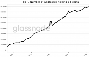 Number of Addresses with BTC 1 Rising, while Bitcoin is Leaving Exchanges 102