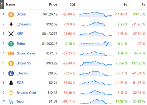 Coin Race: Top Winners & Losers of March and 1st Quarter of 2020 102