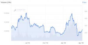 Les mineurs de Bitcoin Cash changent de camp avant le halving de mercredi 102