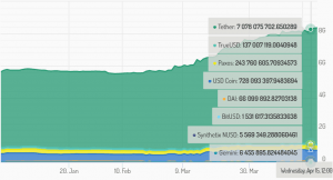 Investoren lauern auf den nächsten Bitcoin Move 102
