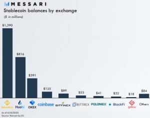 Investoren lauern auf den nächsten Bitcoin Move 104