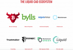 Liquid CAD: Canadian Dollar Payments on the Liquid Sidechain 103