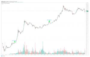 Bitcoinblockhalf.com: suivez en temps réel le décompte vers le halving de Bitcoin 103
