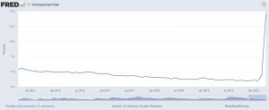 Étude PrimeXBT: vers une reprise des marchés financiers post-pandémie? 102