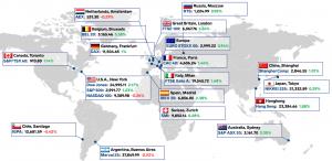 Étude PrimeXBT: vers une reprise des marchés financiers post-pandémie? 106