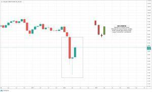 Étude PrimeXBT: vers une reprise des marchés financiers post-pandémie? 107