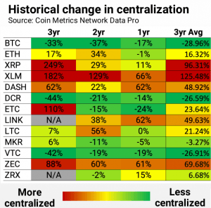 Why the 2020s May Be the Decade of Hyperbitcoinization 103