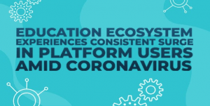 Education Ecosystem Experiences Surge in Platform Users Amid Covid-19 101