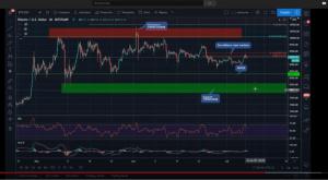 Analyse du marché du Bitcoin au 7 juillet 2020 (VIDÉO) 101