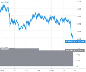 Bitcoin ve Altcoinler Satış Baskısında Artış Belirtileri Gösteriyor 101