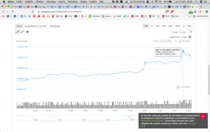 Le prix du Bitcoin explose: cinq conseils pour bien réagir! 102