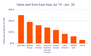 USD 50B in Crypto from Asia Hints at Chinese Capital Flight – Report 102
