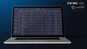 Covesting: le projet de copy-trading de PrimeXBT est accessible à tous 101