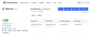 Prix du Bitcoin / Source: CoinMarketCap