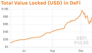 DeFi's 'Total Value Locked In' Metric Is A Crooked Mirror 102