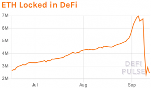 DeFi's 'Total Value Locked In' Metric Is A Crooked Mirror 103