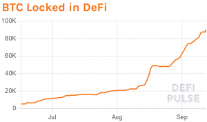DeFi's 'Total Value Locked In' Metric Is A Crooked Mirror 104