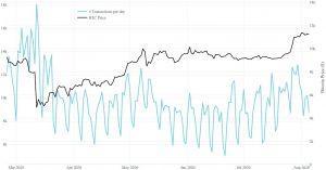 Onderzoek: Bitcoin Whales gebruiken 2020 om BTC te accumuleren 103