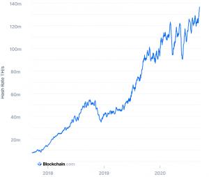 MicroStrategy encourage les autres sociétés cotées en bourse à passer au Bitcoin 103