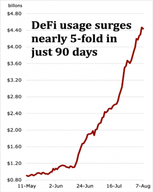 DeFi Is Better Than Wall Street 102
