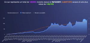 StackinSat: le Plan Epargne, version Bitcoin 102