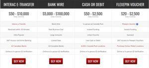 MyBTC.ca transfers