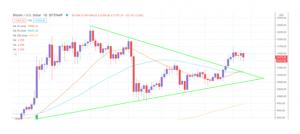 Revue crypto blockchain et Defi de la semaine du 13 octobre 2020 102