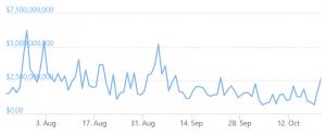 BitMEX accelera la verifica degli utenti dopo aver assicurato il 50% del loro volume di... 102