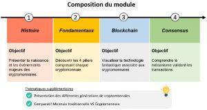 Le livre parfait pour comprendre Bitcoin et l'investissement en cryptomonnaie 103