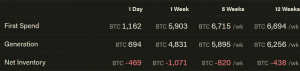 Bitcoin Mining Difficulty Sees Its Second-Largest Drop Ever 103