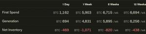 Bitcoin Mining Probleme: zweitgrößter Rückgang aller Zeiten 103
