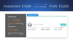 buon broker bitcoin come mi farà guadagnare bitcoin