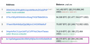 US Government Is Now Top Bitcoin Whale. What Could Happen Next? 102