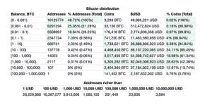 Revue crypto blockchain et Defi de la semaine du 2 novembre 2020 103