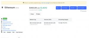 Le prix du Bitcoin à nouveau au-dessus des 15 600$ 102