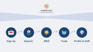Ontdek een manier om €8.000 per maand te verdienen met Bitcoin 104