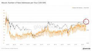 Le nombre de nouvelles adresses Bitcoin explose en 24h... 102