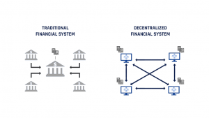 defi vs traditional finance