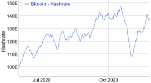 Another Blow To Bitcoin Miners Comes This Sunday 102