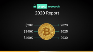 Generate Bitcoin for Free Using This Method 102