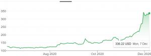 MicroStrategy: le milliard! Le milliard! 102