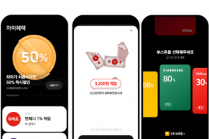 Business Giants Invest USD 60m in Blockchain-powered Payment Firm Chai 101