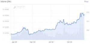 Bitcoin, Ethereum, XRP, Bitcoin Cash, Litecoin, prévisions de prix Chainlink pour 2021103