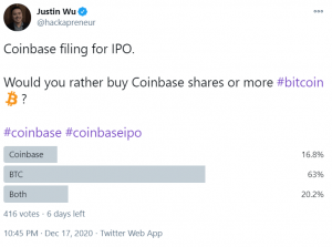 Coinbase IPO: What We Know, What We Don't, and What is Speculated 102
