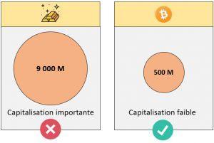 3 avantages du Bitcoin par rapport à l'or 103