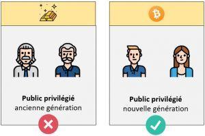 3 avantages du Bitcoin par rapport à l'or 104